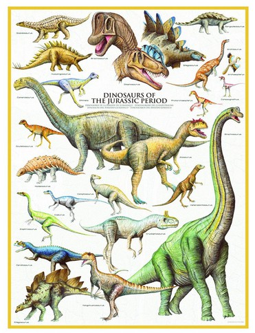 Palapeli Eurographics - Dinosaurs of the Jurassic period (1000 palaa)